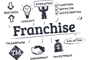 Франчайзинг, або що таке франшиза: суть бізнес моделі, плюси та мінуси